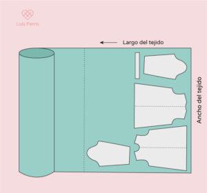 Cuánta tela necesito? Cómo calcular la tela para tus proyectos